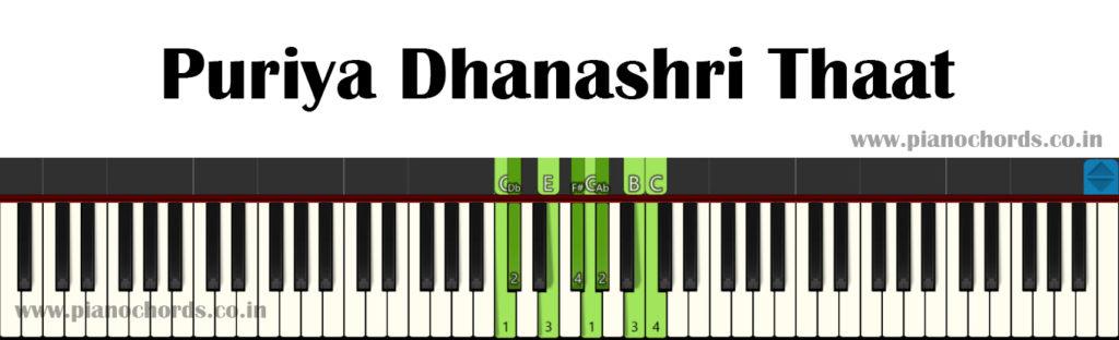Puriya Dhanashri Thaat With Fingering