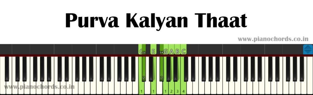 Purva Kalyan Thaat With Fingering