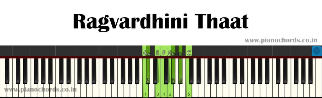 Ragvardhini Thaat With Fingering
