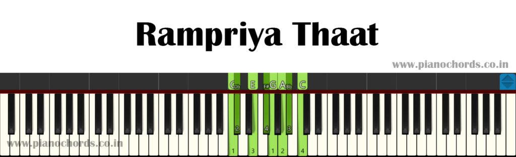 Rampriya Thaat With Fingering