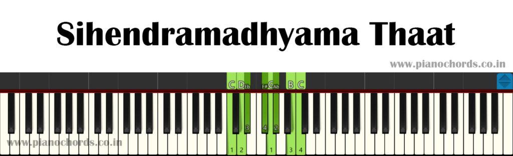 Sihendramadhyama Thaat With Fingering