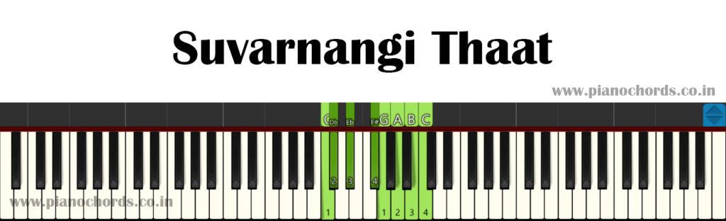 Suvarnangi Thaat With Fingerng