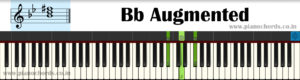 Bb Augmented Piano Chord With Fingering, Diagram, Staff Notation