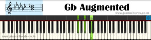 Gb Augmented Piano Chord With Fingering, Diagram, Staff Notation